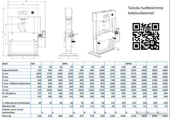 Machine Information