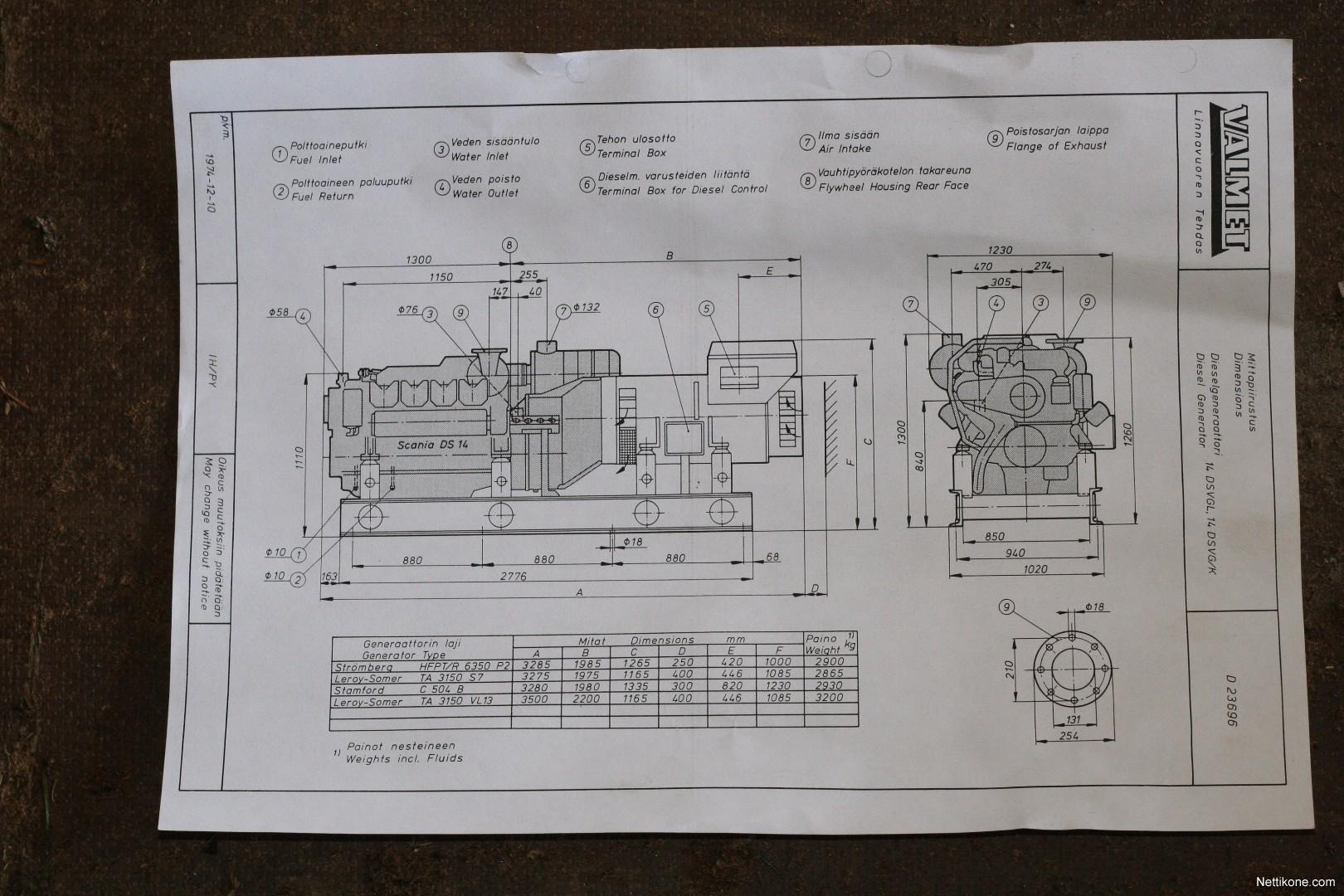 Tolle Kesselflussdiagramm Fotos - Die Besten Elektrischen Schaltplan ...